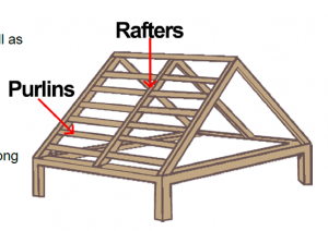rafters vs purlins for polycarbonate installaion